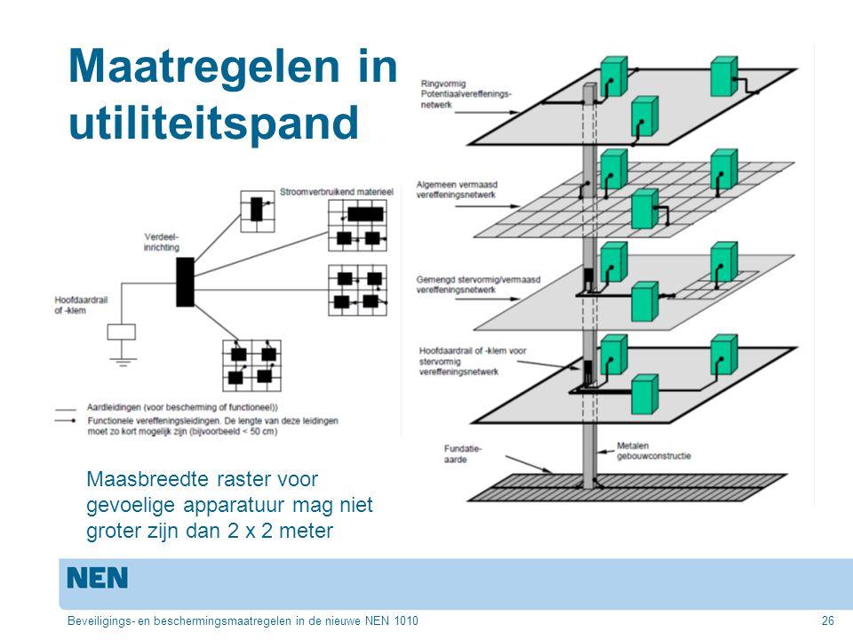 Maatregelen in utiliteitspand Beveiligings- en beschermingsmaatregelen in de nieuwe NEN 101026 Maasbreedte raster voor gevoelige apparatuur mag niet groter zijn dan 2 x 2 meter