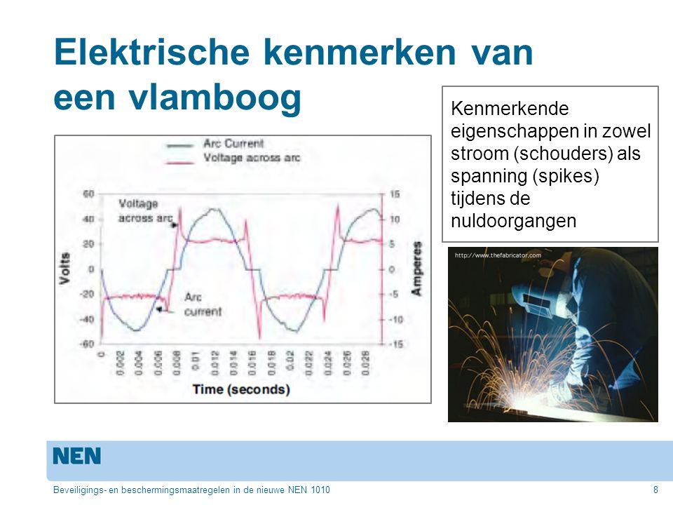 Elektrische kenmerken van een vlamboog Beveiligings- en beschermingsmaatregelen in de nieuwe NEN 10108 Kenmerkende eigenschappen in zowel stroom (schouders) als spanning (spikes) tijdens de nuldoorgangen