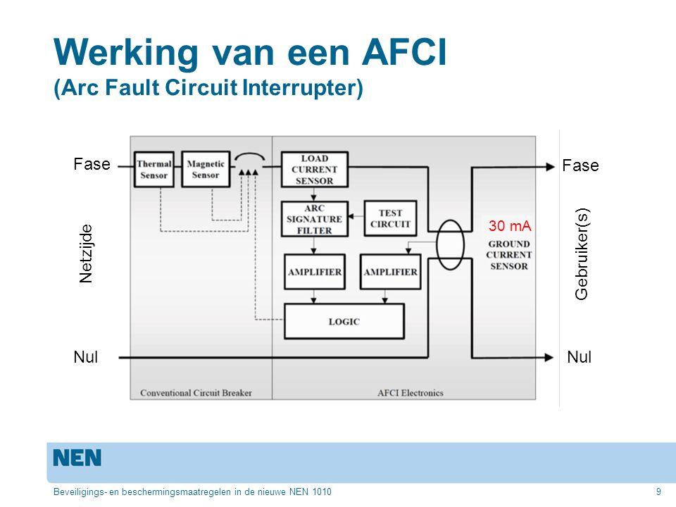 Werking van een AFCI (Arc Fault Circuit Interrupter) Beveiligings- en beschermingsmaatregelen in de nieuwe NEN 10109 Fase Netzijde Gebruiker(s) Nul 30 mA