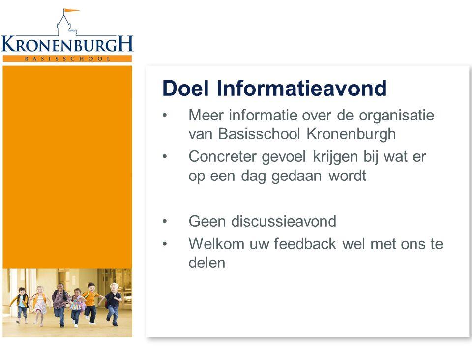 Doel Informatieavond Meer informatie over de organisatie van Basisschool Kronenburgh Concreter gevoel krijgen bij wat er op een dag gedaan wordt Geen
