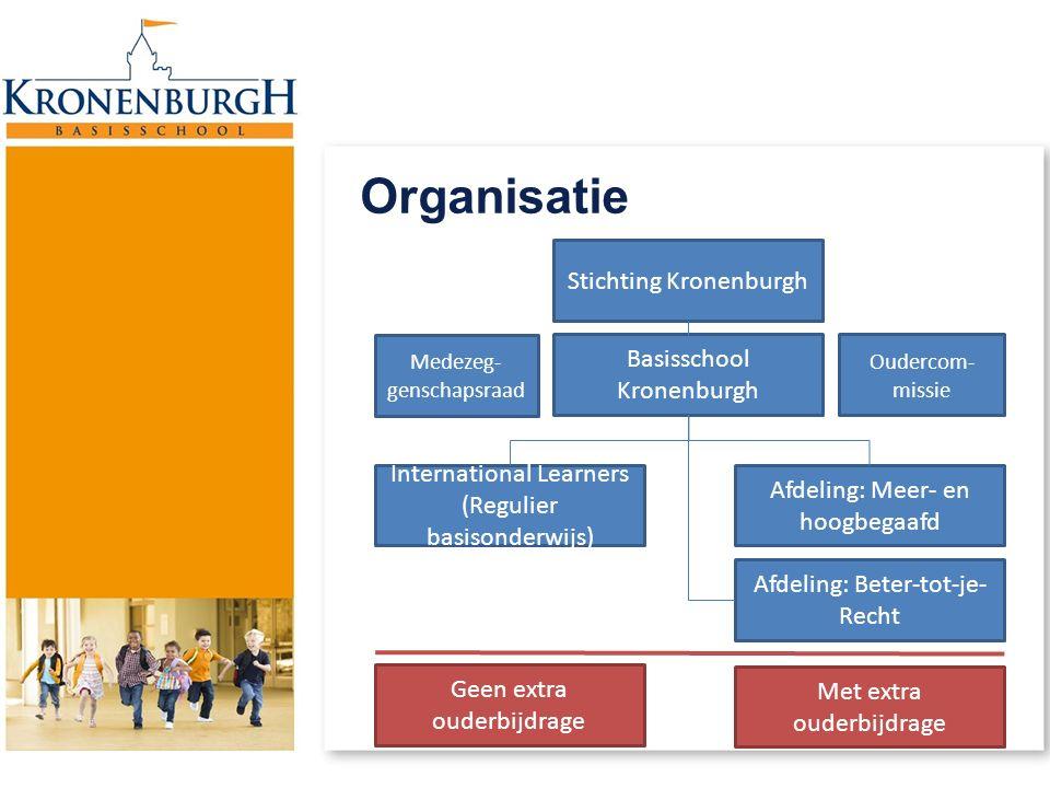 Organisatie Basisschool Kronenburgh International Learners (Regulier basisonderwijs) Afdeling: Beter-tot-je- Recht Afdeling: Meer- en hoogbegaafd Geen