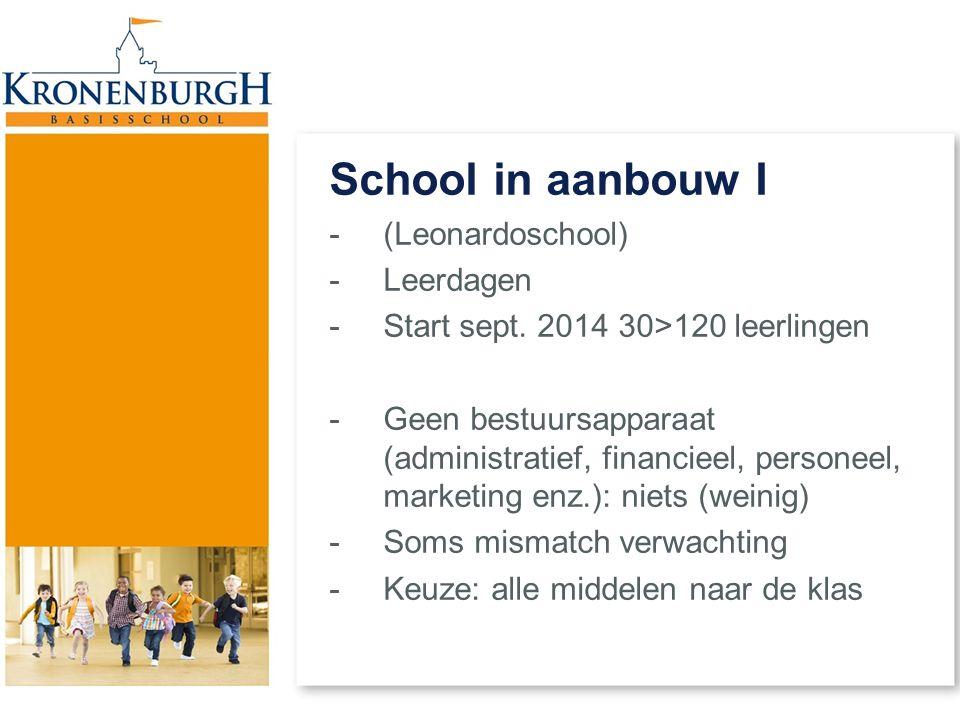 School in aanbouw I -(Leonardoschool) -Leerdagen -Start sept. 2014 30>120 leerlingen -Geen bestuursapparaat (administratief, financieel, personeel, ma
