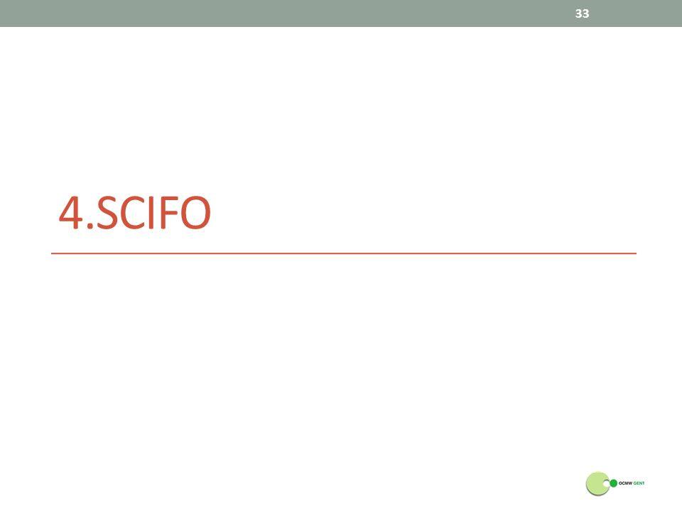 4.SCIFO 33