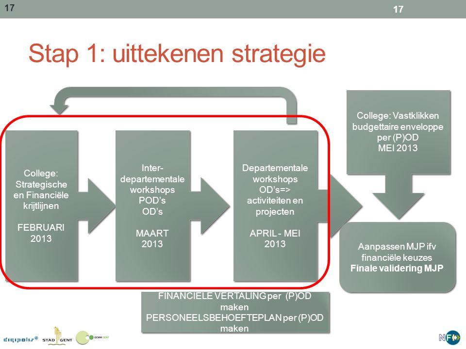 18 Stap 1: uittekenen strategie Strategische workshop CBS (incl.