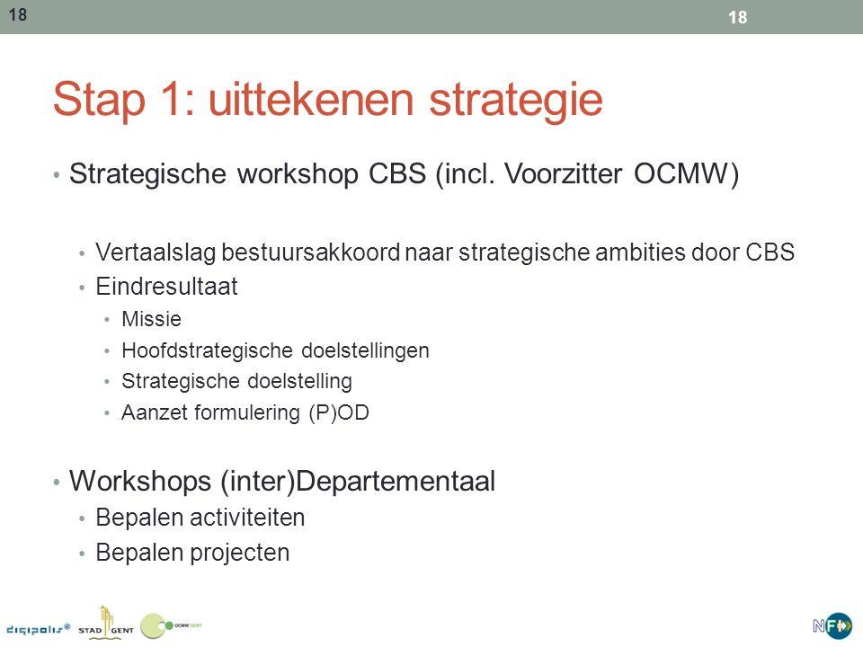 18 Stap 1: uittekenen strategie Strategische workshop CBS (incl. Voorzitter OCMW) Vertaalslag bestuursakkoord naar strategische ambities door CBS Eind