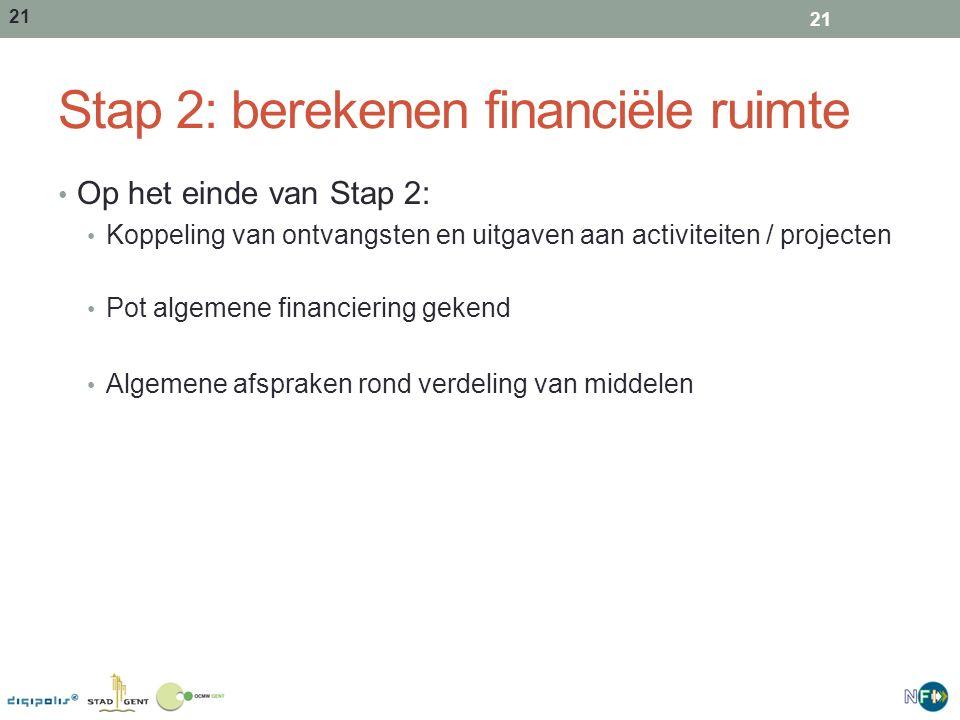 22 Stap 3: koppeling strategie aan financiële ruimte € 22