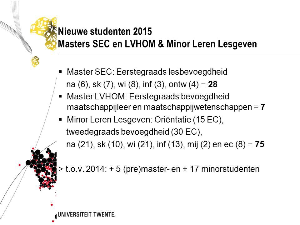 Nieuwe studenten 2015 Masters SEC en LVHOM & Minor Leren Lesgeven  Master SEC: Eerstegraads lesbevoegdheid na (6), sk (7), wi (8), inf (3), ontw (4)