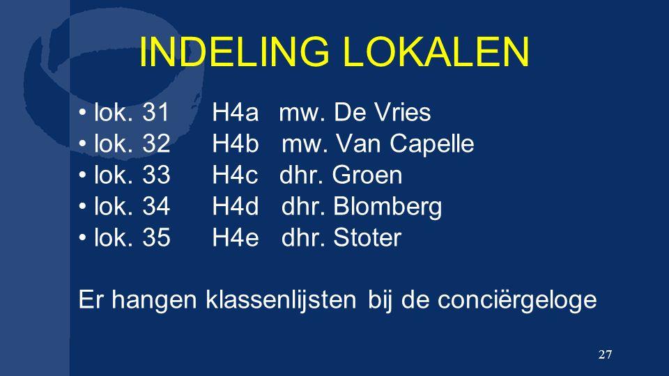 INDELING LOKALEN lok. 31H4amw. De Vries lok. 32H4b mw.