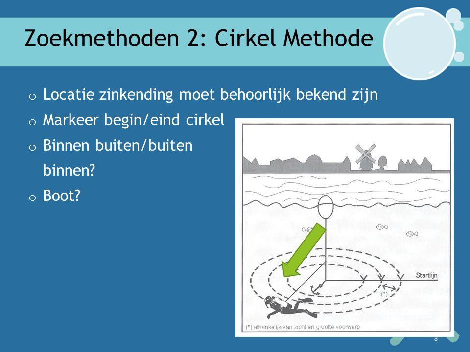 Zoekmethoden 2: Cirkel Methode o Locatie zinkending moet behoorlijk bekend zijn o Markeer begin/eind cirkel o Binnen buiten/buiten binnen.