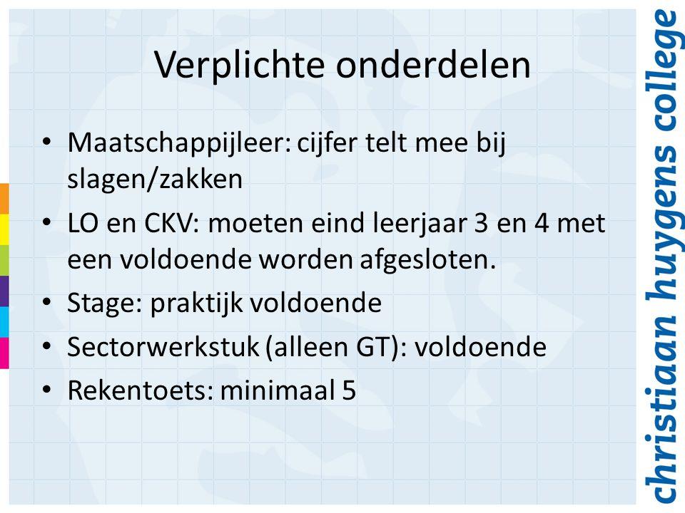 Verplichte onderdelen Maatschappijleer: cijfer telt mee bij slagen/zakken LO en CKV: moeten eind leerjaar 3 en 4 met een voldoende worden afgesloten.