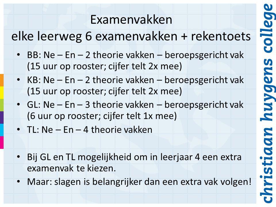 Examenvakken elke leerweg 6 examenvakken + rekentoets BB: Ne – En – 2 theorie vakken – beroepsgericht vak (15 uur op rooster; cijfer telt 2x mee) KB: Ne – En – 2 theorie vakken – beroepsgericht vak (15 uur op rooster; cijfer telt 2x mee) GL: Ne – En – 3 theorie vakken – beroepsgericht vak (6 uur op rooster; cijfer telt 1x mee) TL: Ne – En – 4 theorie vakken Bij GL en TL mogelijkheid om in leerjaar 4 een extra examenvak te kiezen.