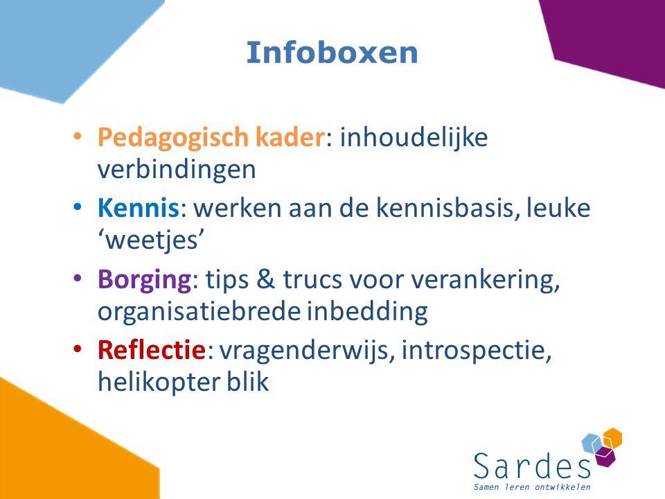 Pedagogisch kader: inhoudelijke verbindingen Kennis: werken aan de kennisbasis, leuke 'weetjes' Borging: tips & trucs voor verankering, organisatiebre