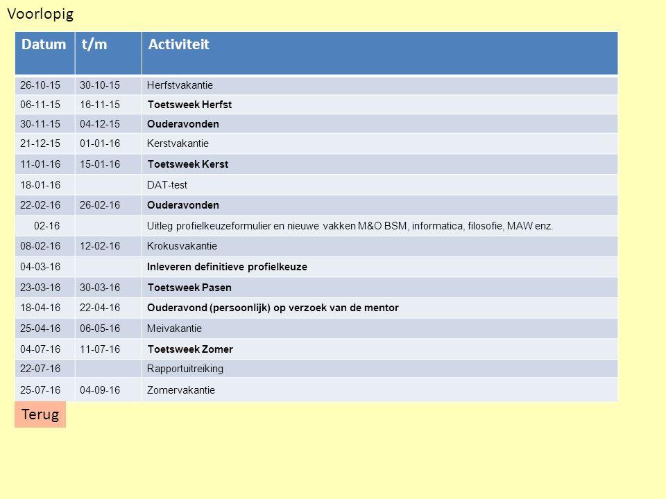 Datumt/mActiviteit 26-10-1530-10-15Herfstvakantie 06-11-1516-11-15Toetsweek Herfst 30-11-1504-12-15Ouderavonden 21-12-1501-01-16Kerstvakantie 11-01-16