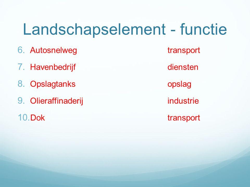 Landschapselement - functie 6. Autosnelwegtransport 7. Havenbedrijfdiensten 8. Opslagtanksopslag 9. Olieraffinaderijindustrie 10. Doktransport