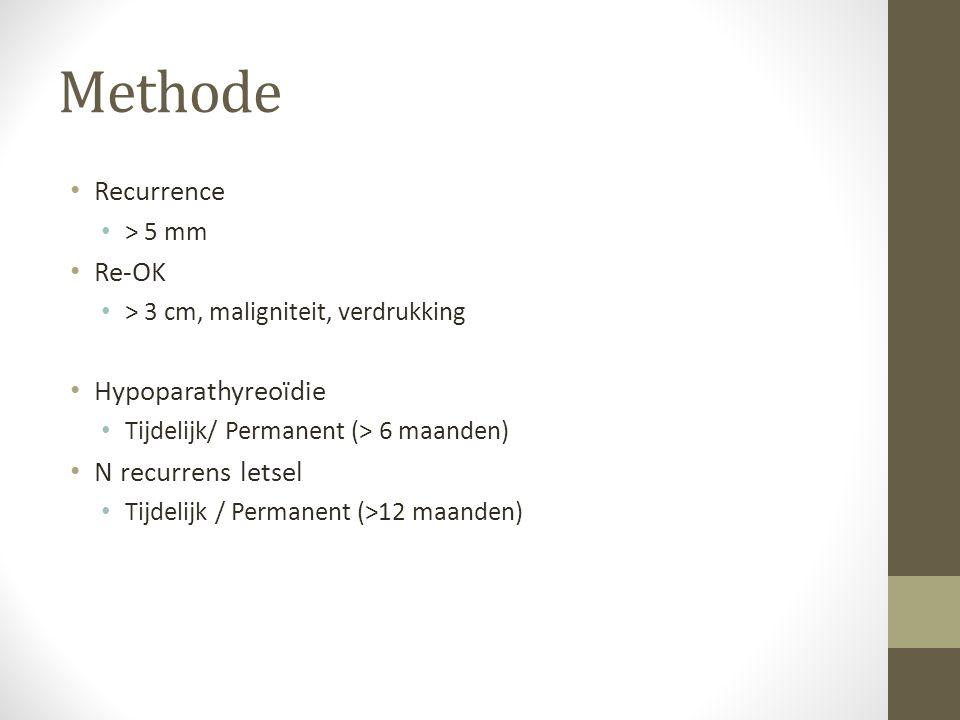 Methode Recurrence > 5 mm Re-OK > 3 cm, maligniteit, verdrukking Hypoparathyreoïdie Tijdelijk/ Permanent (> 6 maanden) N recurrens letsel Tijdelijk /
