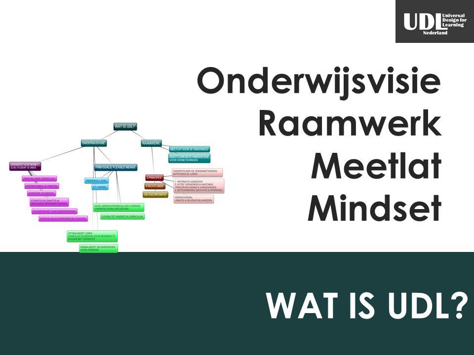 WAT IS UDL? Onderwijsvisie Raamwerk Meetlat Mindset