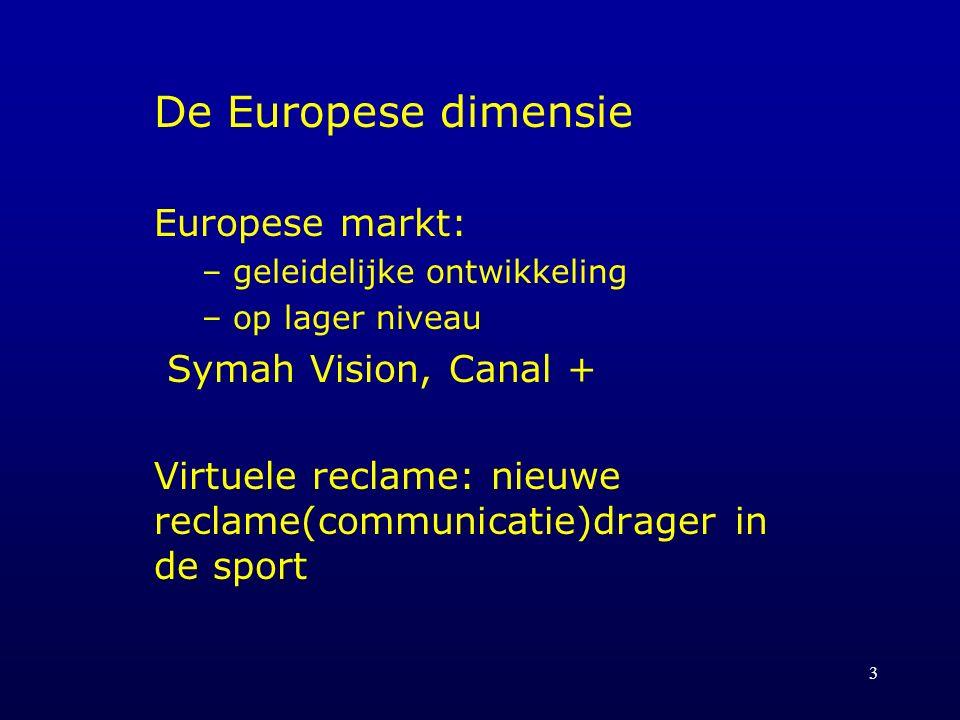 3 De Europese dimensie Europese markt: – geleidelijke ontwikkeling – op lager niveau Symah Vision, Canal + Virtuele reclame: nieuwe reclame(communicat