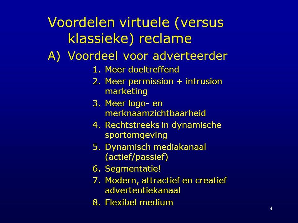 4 Voordelen virtuele (versus klassieke) reclame A)Voordeel voor adverteerder 1.Meer doeltreffend 2.Meer permission + intrusion marketing 3.Meer logo-