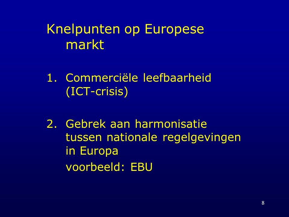 8 Knelpunten op Europese markt 1.Commerciële leefbaarheid (ICT-crisis) 2.Gebrek aan harmonisatie tussen nationale regelgevingen in Europa voorbeeld: E