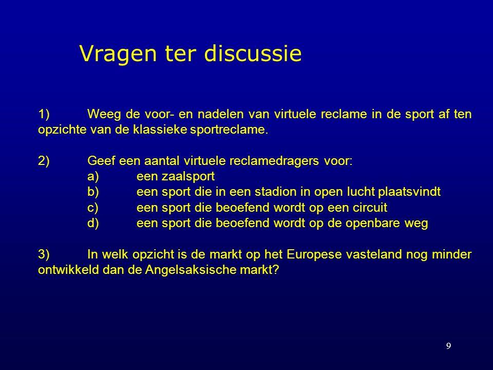 9 Vragen ter discussie 1)Weeg de voor- en nadelen van virtuele reclame in de sport af ten opzichte van de klassieke sportreclame. 2)Geef een aantal vi