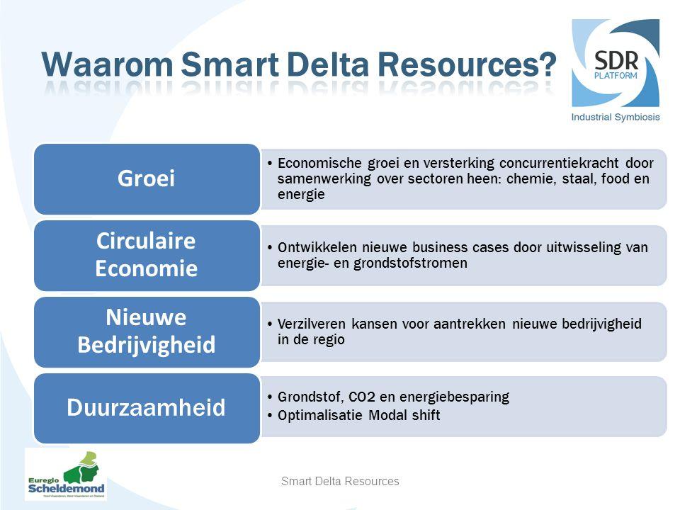 Smart Delta Resources Economische groei en versterking concurrentiekracht door samenwerking over sectoren heen: chemie, staal, food en energie Groei Ontwikkelen nieuwe business cases door uitwisseling van energie- en grondstofstromen Circulaire Economie Verzilveren kansen voor aantrekken nieuwe bedrijvigheid in de regio Nieuwe Bedrijvigheid Grondstof, CO2 en energiebesparing Optimalisatie Modal shift Duurzaamheid