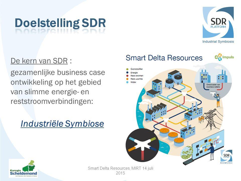 De kern van SDR : gezamenlijke business case ontwikkeling op het gebied van slimme energie- en reststroomverbindingen: Industriële Symbiose Smart Delta Resources, MIRT 14 juli 2015