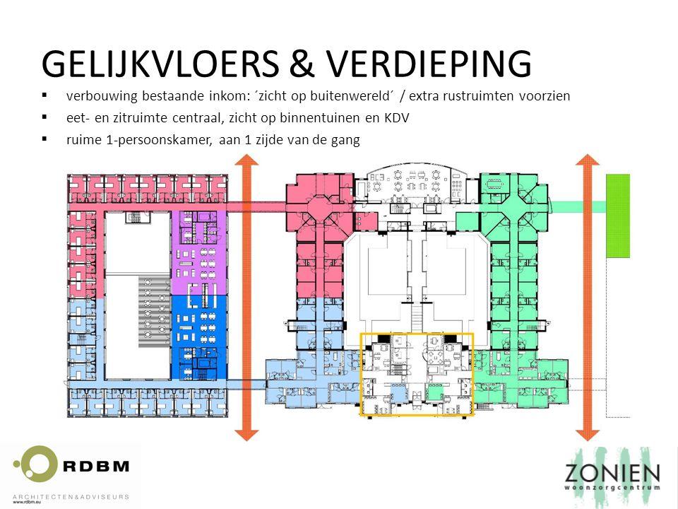  verbouwing bestaande inkom: ´zicht op buitenwereld´ / extra rustruimten voorzien  eet- en zitruimte centraal, zicht op binnentuinen en KDV  ruime 1-persoonskamer, aan 1 zijde van de gang GELIJKVLOERS & VERDIEPING