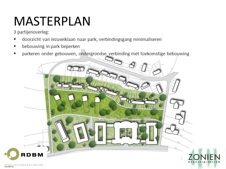 MASTERPLAN 3 partijenoverleg:  doorzicht van Jezuseiklaan naar park, verbindingsgang minimaliseren  bebouwing in park beperken  parkeren onder gebouwen, ondergrondse verbinding met toekomstige bebouwing