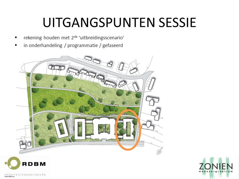 UITGANGSPUNTEN SESSIE  rekening houden met 2 de 'uitbreidingsscenario'  in onderhandeling / programmatie / gefaseerd
