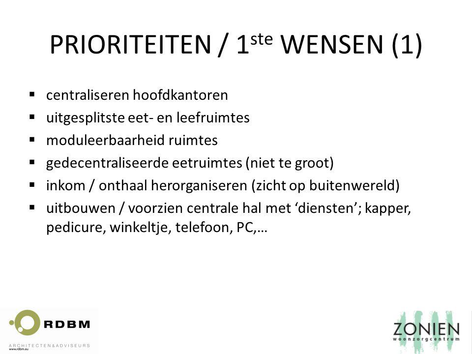 PRIORITEITEN / 1 ste WENSEN (1)  centraliseren hoofdkantoren  uitgesplitste eet- en leefruimtes  moduleerbaarheid ruimtes  gedecentraliseerde eetr