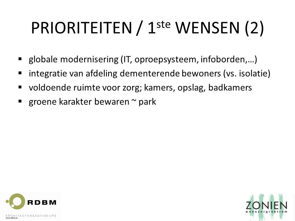 PRIORITEITEN / 1 ste WENSEN (2)  globale modernisering (IT, oproepsysteem, infoborden,…)  integratie van afdeling dementerende bewoners (vs. isolati