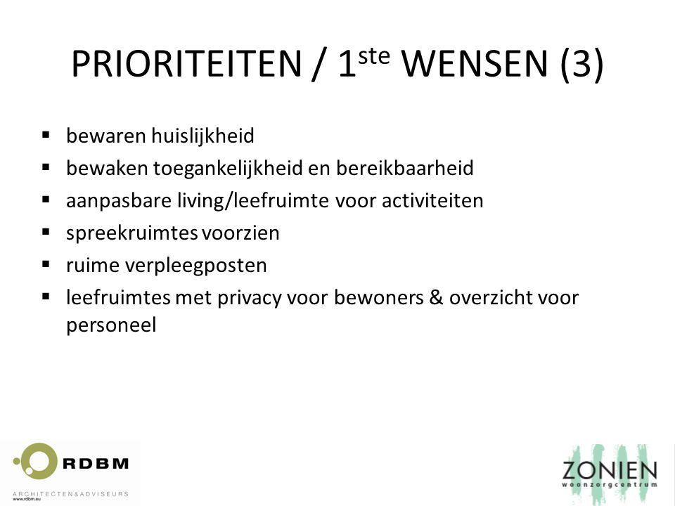 PRIORITEITEN / 1 ste WENSEN (3)  bewaren huislijkheid  bewaken toegankelijkheid en bereikbaarheid  aanpasbare living/leefruimte voor activiteiten  spreekruimtes voorzien  ruime verpleegposten  leefruimtes met privacy voor bewoners & overzicht voor personeel