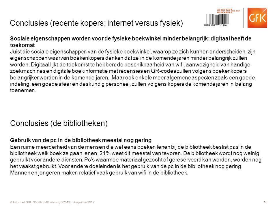 © Intomart GfK | 30085 SMB meting 3 2012 | Augustus 2012 10 Sociale eigenschappen worden voor de fysieke boekwinkel minder belangrijk; digitaal heeft