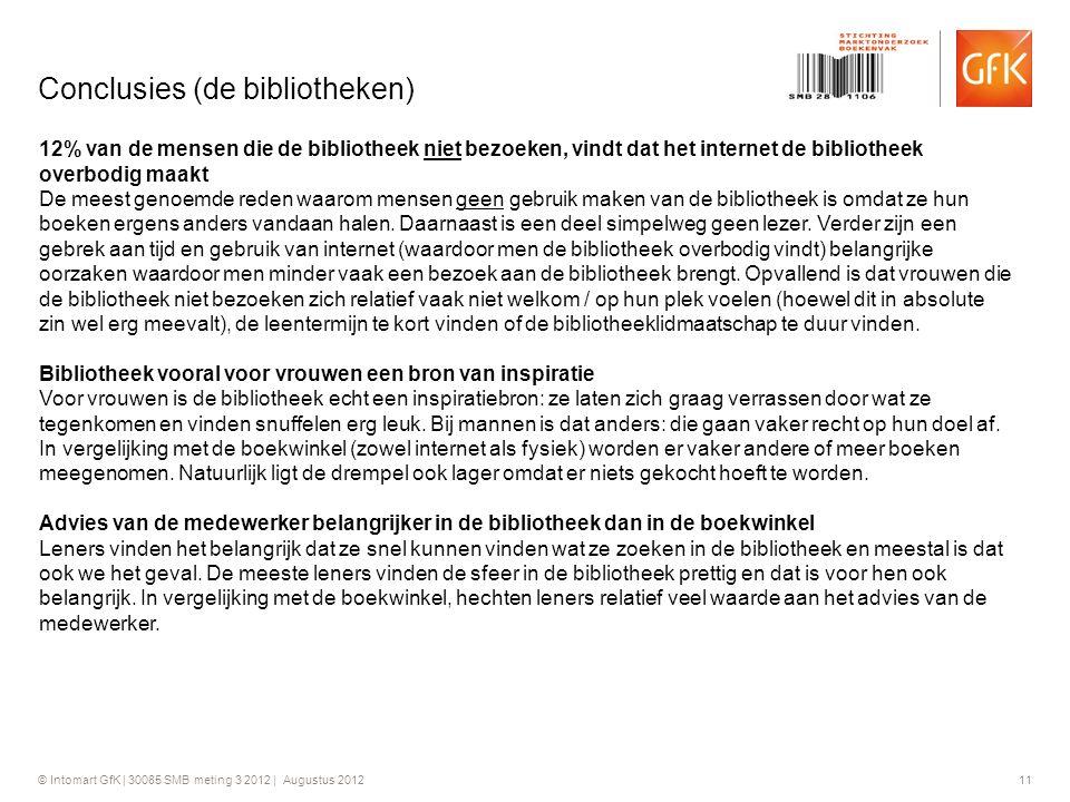 © Intomart GfK | 30085 SMB meting 3 2012 | Augustus 2012 11 Conclusies (de bibliotheken) 12% van de mensen die de bibliotheek niet bezoeken, vindt dat