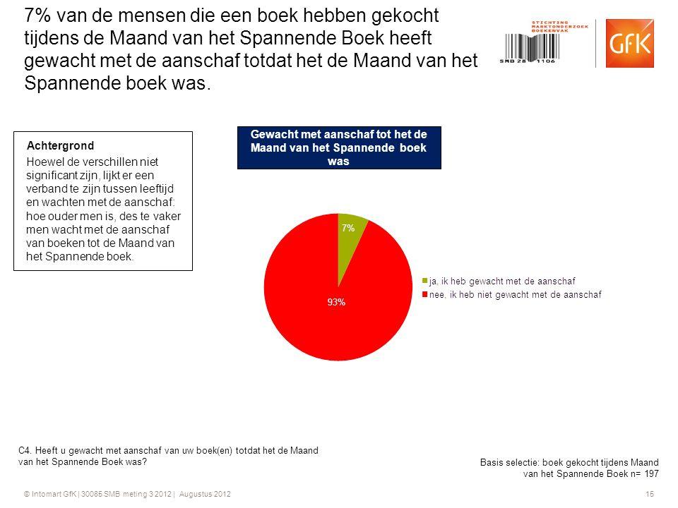 © Intomart GfK | 30085 SMB meting 3 2012 | Augustus 2012 15 7% van de mensen die een boek hebben gekocht tijdens de Maand van het Spannende Boek heeft