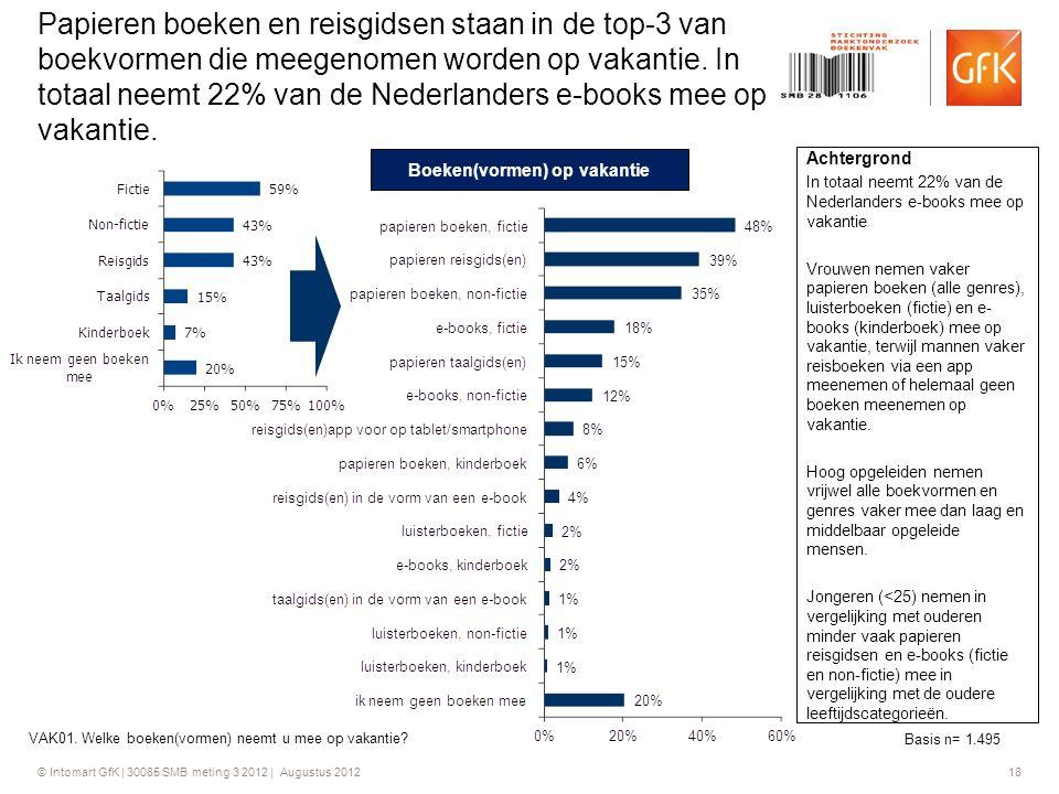 © Intomart GfK | 30085 SMB meting 3 2012 | Augustus 2012 18 Papieren boeken en reisgidsen staan in de top-3 van boekvormen die meegenomen worden op va