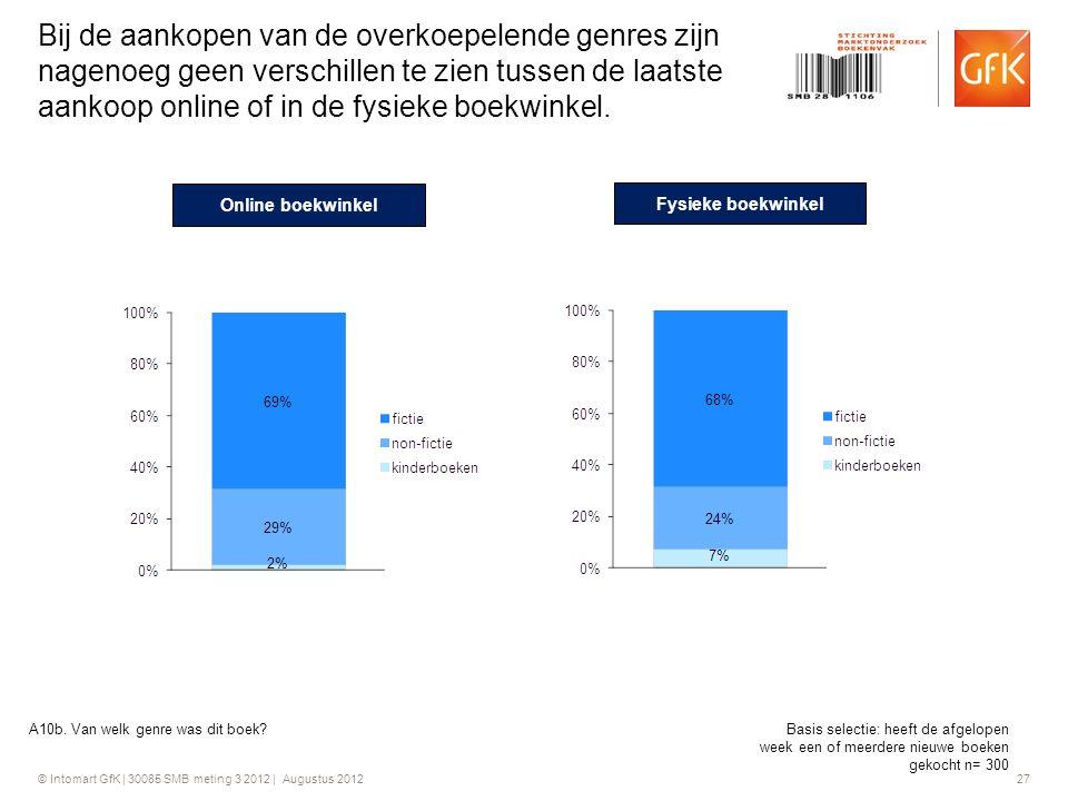 © Intomart GfK | 30085 SMB meting 3 2012 | Augustus 2012 27 Bij de aankopen van de overkoepelende genres zijn nagenoeg geen verschillen te zien tussen