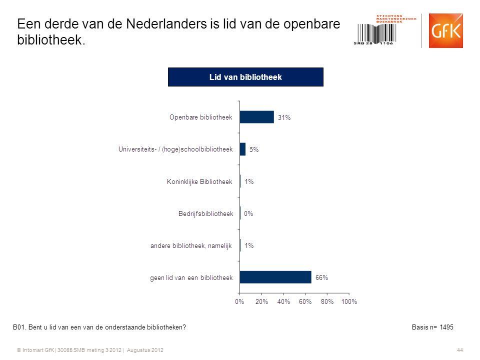 © Intomart GfK | 30085 SMB meting 3 2012 | Augustus 2012 44 Een derde van de Nederlanders is lid van de openbare bibliotheek. B01. Bent u lid van een