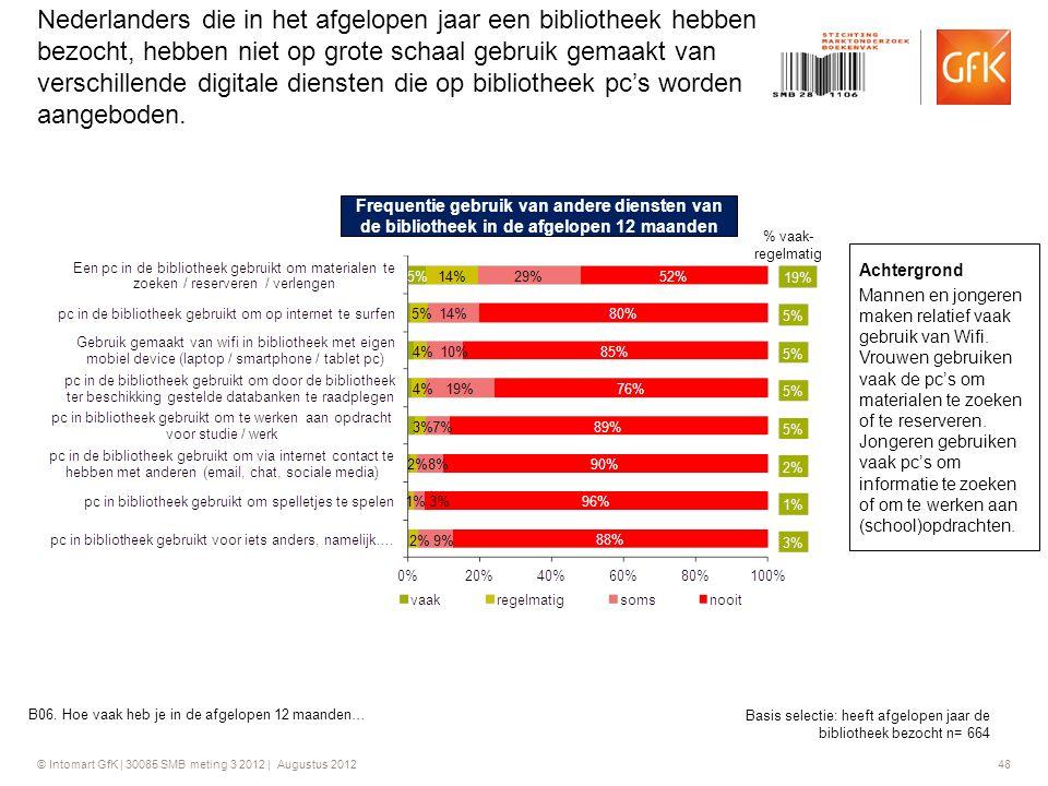 © Intomart GfK | 30085 SMB meting 3 2012 | Augustus 2012 48 Nederlanders die in het afgelopen jaar een bibliotheek hebben bezocht, hebben niet op grot