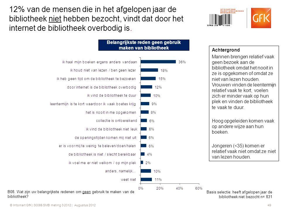 © Intomart GfK | 30085 SMB meting 3 2012 | Augustus 2012 49 12% van de mensen die in het afgelopen jaar de bibliotheek niet hebben bezocht, vindt dat