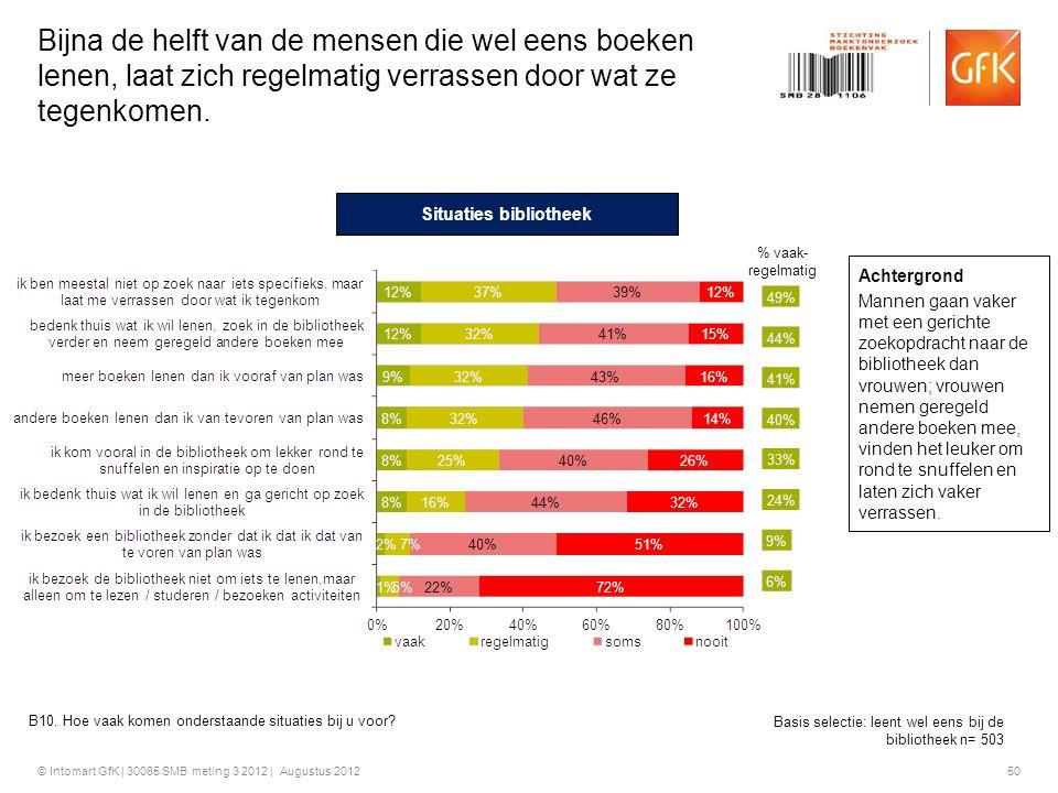 © Intomart GfK | 30085 SMB meting 3 2012 | Augustus 2012 50 Bijna de helft van de mensen die wel eens boeken lenen, laat zich regelmatig verrassen doo
