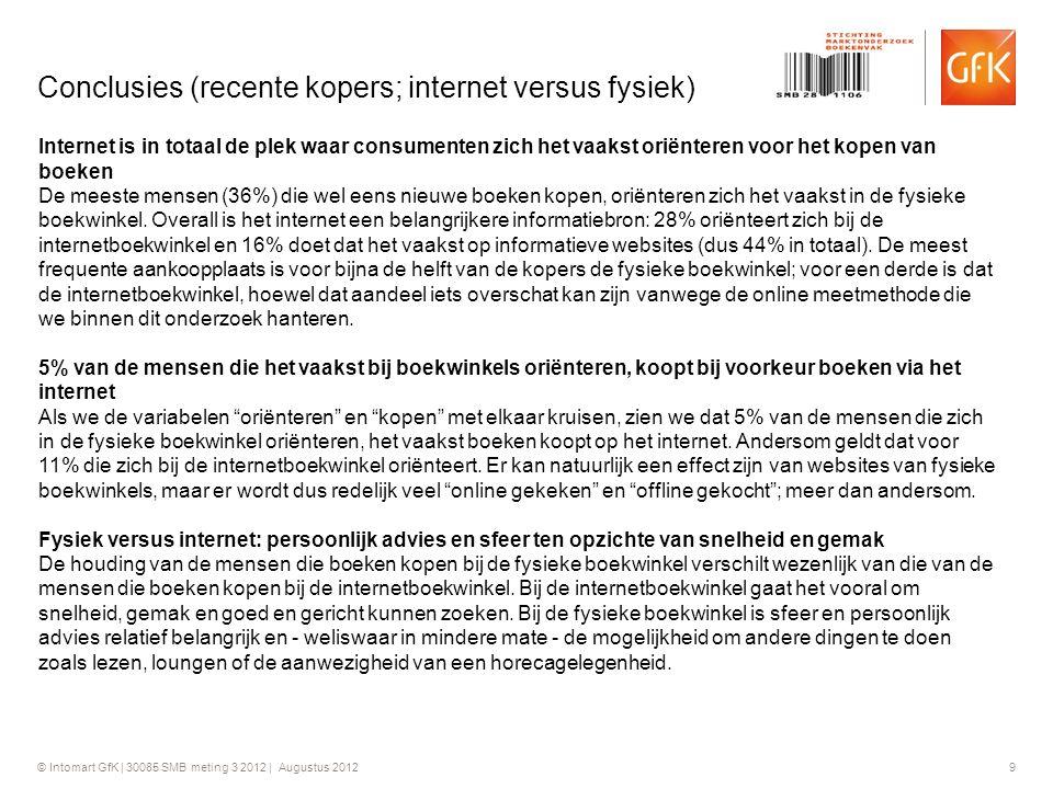 © Intomart GfK | 30085 SMB meting 3 2012 | Augustus 2012 9 Internet is in totaal de plek waar consumenten zich het vaakst oriënteren voor het kopen va