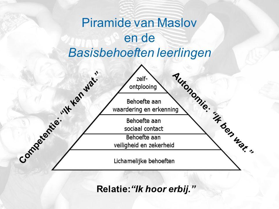 """Piramide van Maslov en de Basisbehoeften leerlingen Autonomie: """"Ik ben wat."""" Relatie:""""Ik hoor erbij."""" Competentie: """"Ik kan wat."""""""