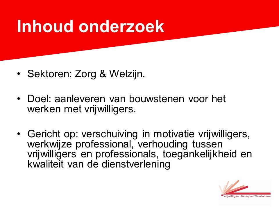 Inhoud onderzoek Sektoren: Zorg & Welzijn.