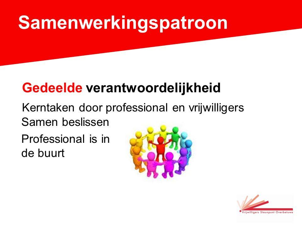 Samenwerkingspatroon Gedeelde verantwoordelijkheid Kerntaken door professional en vrijwilligers Samen beslissen Professional is in de buurt