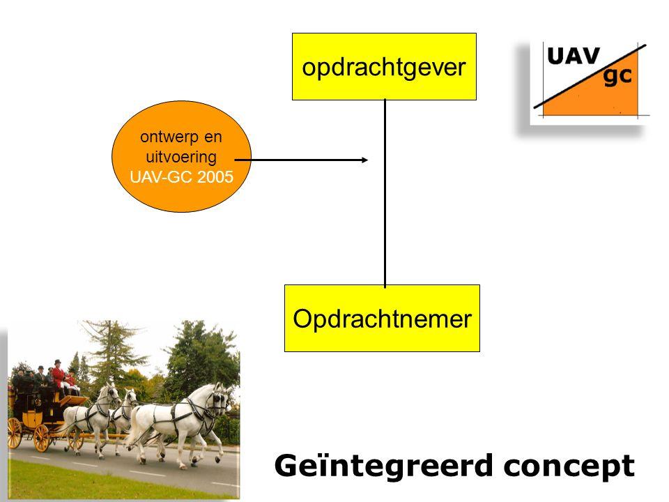 Geïntegreerd concept opdrachtgever Opdrachtnemer ontwerp en uitvoering UAV-GC 2005