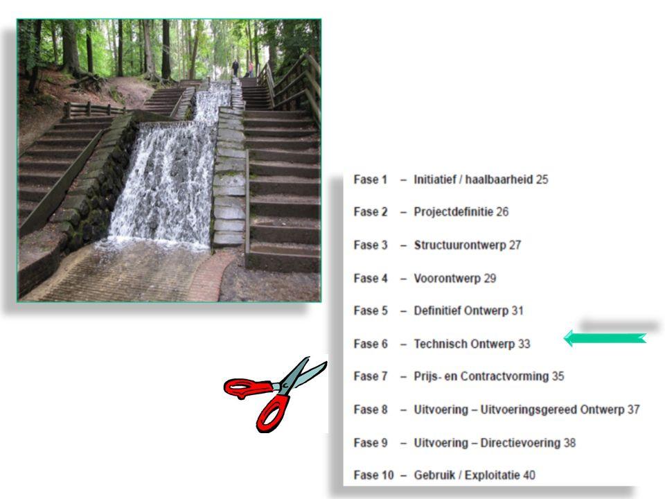 1.Wanneer komt de bestekschrijver/bestek in beeld in het klassieke ontwerp- en bouwproces.