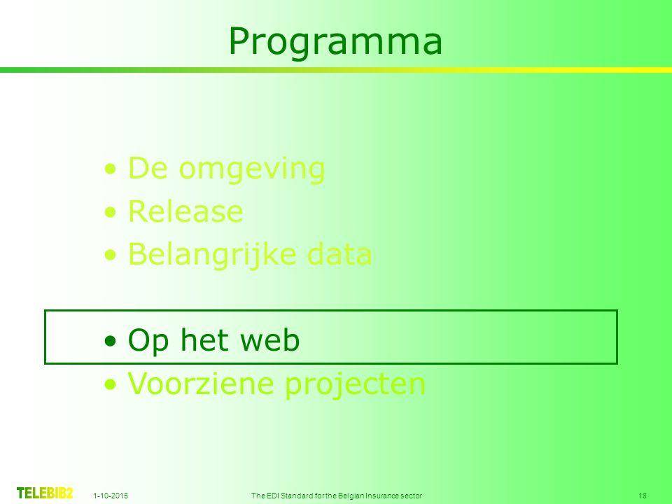 1-10-2015 The EDI Standard for the Belgian Insurance sector 18 Programma De omgeving Release Belangrijke data Op het web Voorziene projecten