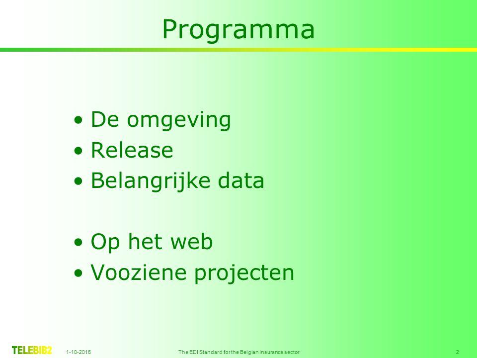 1-10-2015 The EDI Standard for the Belgian Insurance sector 2 Programma De omgeving Release Belangrijke data Op het web Vooziene projecten