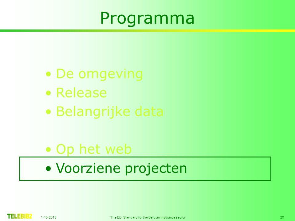 1-10-2015 The EDI Standard for the Belgian Insurance sector 20 Programma De omgeving Release Belangrijke data Op het web Voorziene projecten
